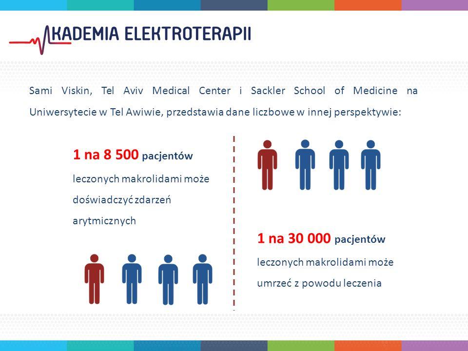 Sami Viskin, Tel Aviv Medical Center i Sackler School of Medicine na Uniwersytecie w Tel Awiwie, przedstawia dane liczbowe w innej perspektywie: 1 na 8 500 pacjentów leczonych makrolidami może doświadczyć zdarzeń arytmicznych 1 na 30 000 pacjentów leczonych makrolidami może umrzeć z powodu leczenia