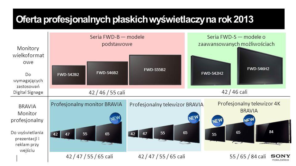 Oferta profesjonalnych płaskich wyświetlaczy na rok 2013 FWD-S42H2 FWD-S46H2 Monitory wielkoformat owe Do wymagających zastosowań Digital Signage BRAVIA Monitor profesjonalny Do wyświetlania prezentacji i reklam przy wejściu Seria FWD-S — modele o zaawansowanych możliwościach Seria FWD-B — modele podstawowe 42 / 46 / 55 cali 42 / 46 cali FWD-S42B2 FWD-S46B2 FWD-S55B2 Profesjonalny monitor BRAVIA Profesjonalny telewizor BRAVIA 42 / 47 / 55 / 65 cali Profesjonalny telewizor 4K BRAVIA 55 / 65 / 84 cali 4247 55 6542 47 55 65 55 65 84