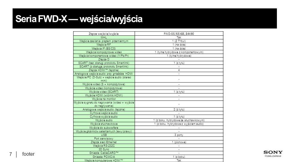 footer 7 Seria FWD-X — wejścia/wyjścia Złącze wejścia/wyjścia FWD-55/65X85, 84X90 MHLTak Wejście zasilania prądem przemiennym1 (Z TYŁU) Wejścia RF1 (na dole) Wejścia IF (BS/CS)1 (na dole) Wejścia kompozytowe wideo1 (tylne hybrydowe z komponentowym) Wejścia komponentowe wideo (Y/Pb/Pr)1 (tylne/hybrydowe) Złącza D- SCART (bez obsługi protokołu Smartlink)1 (z tyłu) SCART (z obsługą protokołu Smartlink)- Złącza HDMI™ (łącznie)4 Analogowe wejścia audio przy gnieździe HDMI- Wejście PC (D-Sub) + wejście audio (stereo mini) - Wyjście wideo (S + kompozytowe)- Wyjście wideo (kompozytowe)- Wyjście wideo (SCART)1 (z tyłu) Wyjście HDMI (wtórnik HDMI)- Wyjście na monitor- Wyjście sygnału do nagrywania (wideo + wyjście do nagrywania) - Analogowe wejścia audio (łącznie)2 (z tyłu) Cyfrowe wejścia audio- Cyfrowe wyjścia audio1 (z tyłu) Wyjście audio1 (z boku, hybrydowe ze słuchawkowym) Wyjścia słuchawkowe1 (z boku, hybrydowe z wyjściem audio) Wyjście do subwoofera- Wyjście głośników satelitarnych (lewy/prawy)- USB3 porty Port serwisowy- Złącza sieci Ethernet1 (pionowe) Wejścia RS-232C- 3D Sync- Gniazda CableCARD™- Gniazda PCMCIA1 (z boku) Wejście komputerowe HDMI™Tak