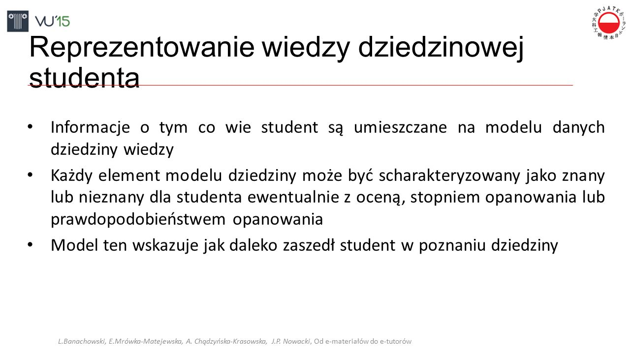Reprezentowanie wiedzy dziedzinowej studenta Informacje o tym co wie student są umieszczane na modelu danych dziedziny wiedzy Każdy element modelu dziedziny może być scharakteryzowany jako znany lub nieznany dla studenta ewentualnie z oceną, stopniem opanowania lub prawdopodobieństwem opanowania Model ten wskazuje jak daleko zaszedł student w poznaniu dziedziny L.Banachowski, E.Mrówka-Matejewska, A.