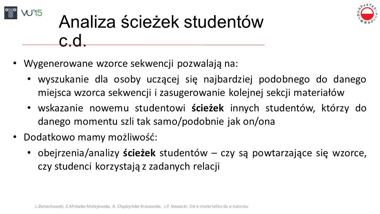 Analiza ścieżek studentów c.d. Wygenerowane wzorce sekwencji pozwalają na: wyszukanie dla osoby uczącej się najbardziej podobnego do danego miejsca wz