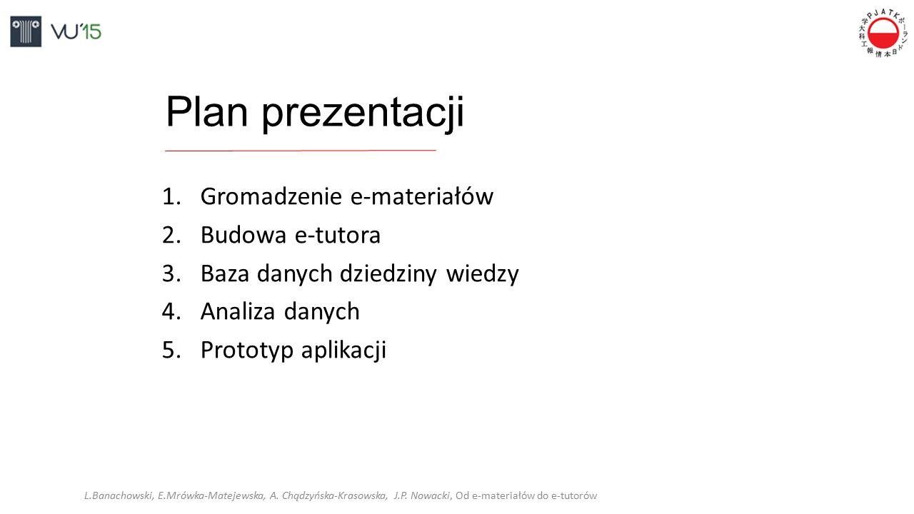 Plan prezentacji 1.Gromadzenie e-materiałów 2.Budowa e-tutora 3.Baza danych dziedziny wiedzy 4.Analiza danych 5.Prototyp aplikacji L.Banachowski, E.Mr