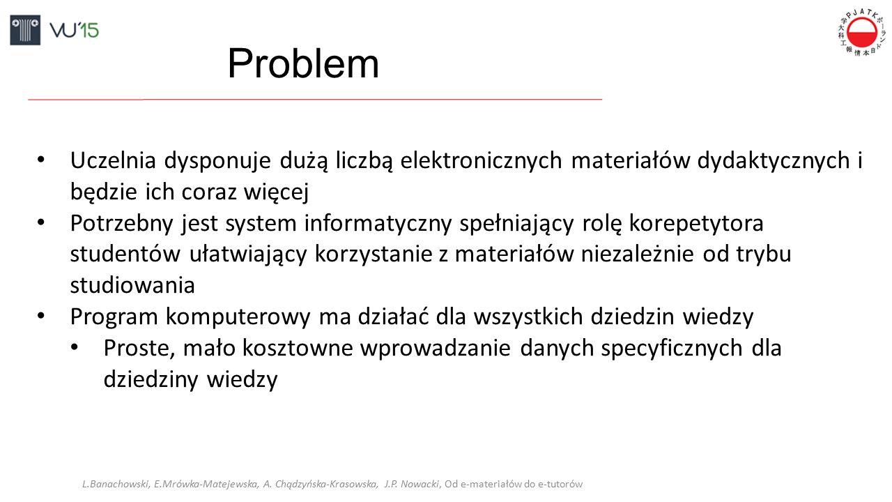 Problem Uczelnia dysponuje dużą liczbą elektronicznych materiałów dydaktycznych i będzie ich coraz więcej Potrzebny jest system informatyczny spełniający rolę korepetytora studentów ułatwiający korzystanie z materiałów niezależnie od trybu studiowania Program komputerowy ma działać dla wszystkich dziedzin wiedzy Proste, mało kosztowne wprowadzanie danych specyficznych dla dziedziny wiedzy L.Banachowski, E.Mrówka-Matejewska, A.
