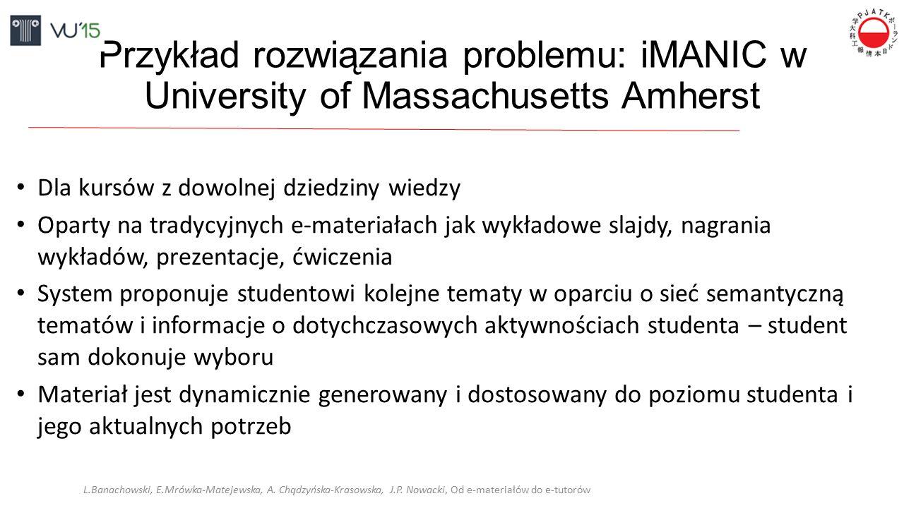 Przykład rozwiązania problemu: iMANIC w University of Massachusetts Amherst Dla kursów z dowolnej dziedziny wiedzy Oparty na tradycyjnych e-materiałac