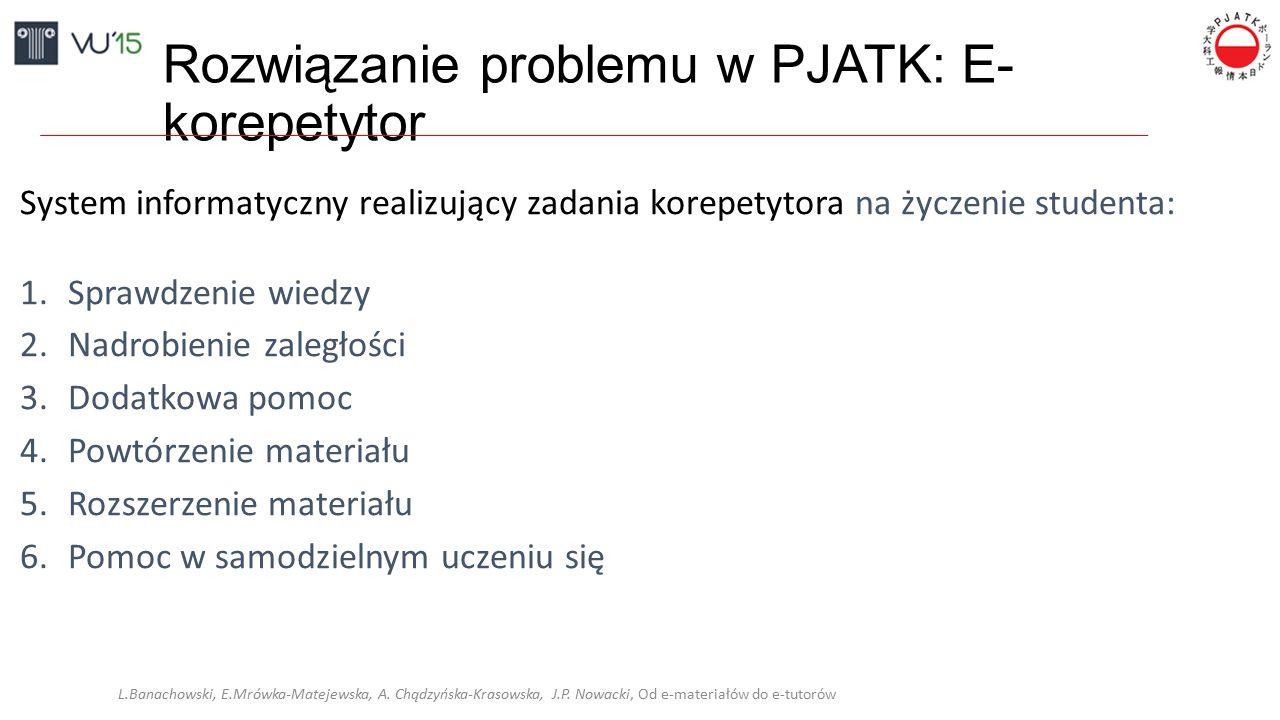 Rozwiązanie problemu w PJATK: E- korepetytor System informatyczny realizujący zadania korepetytora na życzenie studenta: 1.Sprawdzenie wiedzy 2.Nadrob