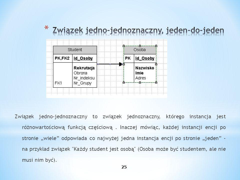 Związek jedno-jednoznaczny to związek jednoznaczny, którego instancja jest różnowartościową funkcją częściową. Inaczej mówiąc, każdej instancji encji