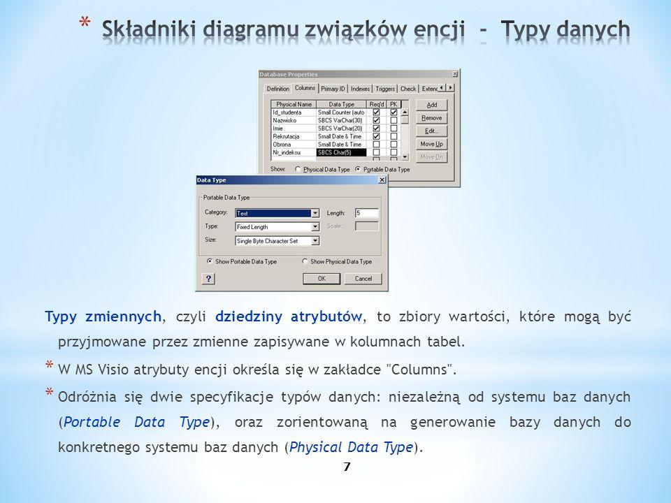 Typy zmiennych, czyli dziedziny atrybutów, to zbiory wartości, które mogą być przyjmowane przez zmienne zapisywane w kolumnach tabel. * W MS Visio atr