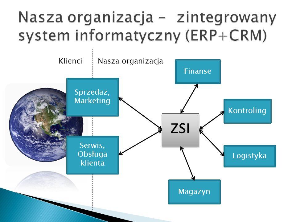 Sprzedaż, Marketing Magazyn Finanse Logistyka Serwis, Obsługa klienta ZSI Nasza organizacjaKlienci Kontroling