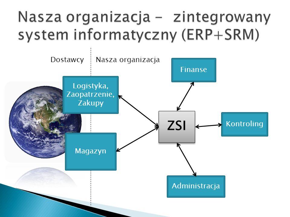 Logistyka, Zaopatrzenie, Zakupy Finanse Administracja Magazyn ZSI Nasza organizacjaDostawcy Kontroling