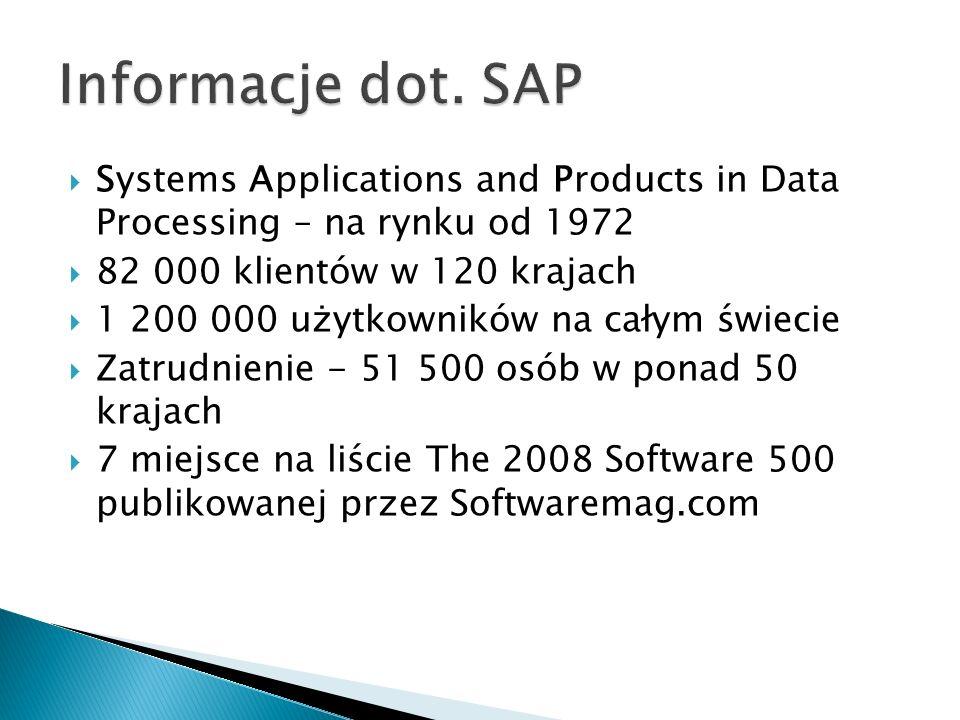  Systems Applications and Products in Data Processing – na rynku od 1972  82 000 klientów w 120 krajach  1 200 000 użytkowników na całym świecie  Zatrudnienie - 51 500 osób w ponad 50 krajach  7 miejsce na liście The 2008 Software 500 publikowanej przez Softwaremag.com
