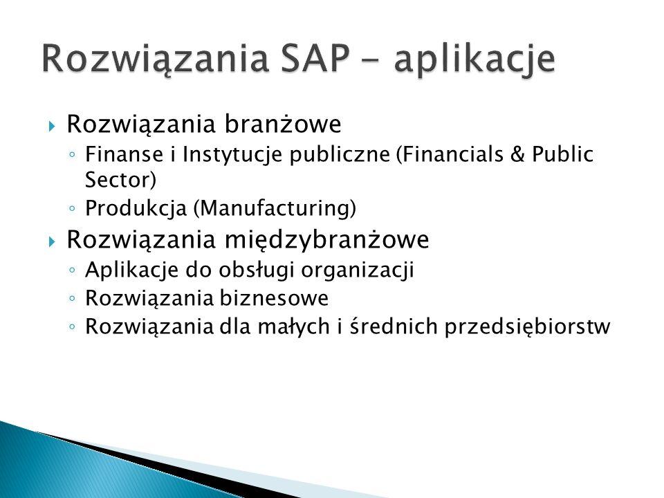  Rozwiązania branżowe ◦ Finanse i Instytucje publiczne (Financials & Public Sector) ◦ Produkcja (Manufacturing)  Rozwiązania międzybranżowe ◦ Aplikacje do obsługi organizacji ◦ Rozwiązania biznesowe ◦ Rozwiązania dla małych i średnich przedsiębiorstw