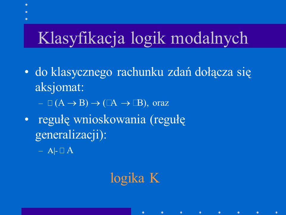 Klasyfikacja logik modalnych do klasycznego rachunku zdań dołącza się aksjomat: –  (A  B)  (  A   B), oraz regułę wnioskowania (regułę generaliz