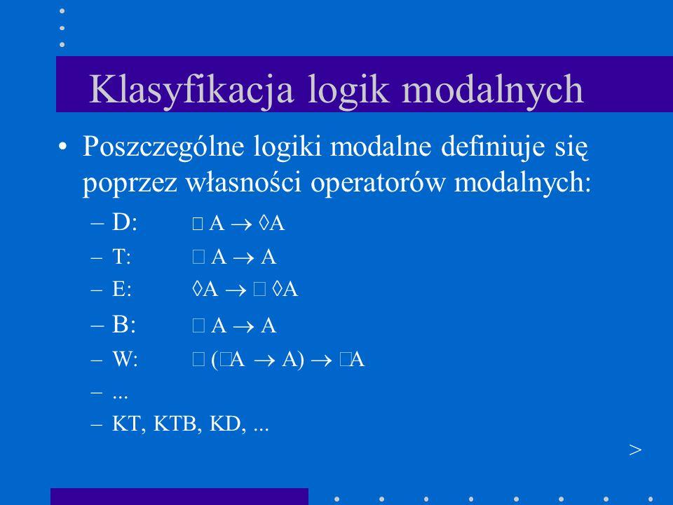 Klasyfikacja logik modalnych Poszczególne logiki modalne definiuje się poprzez własności operatorów modalnych: –D:  A   A –T:  A  A –E:  A   