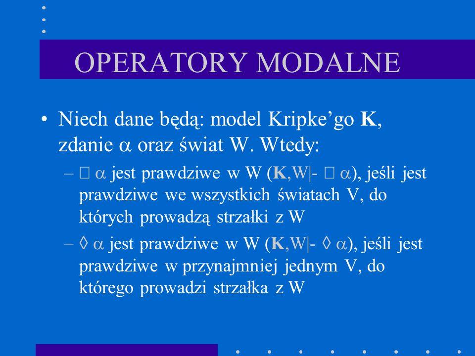 OPERATORY MODALNE Niech dane będą: model Kripke'go K, zdanie  oraz świat W. Wtedy: –   jest prawdziwe w W (K,W|-   ), jeśli jest prawdziwe we wsz