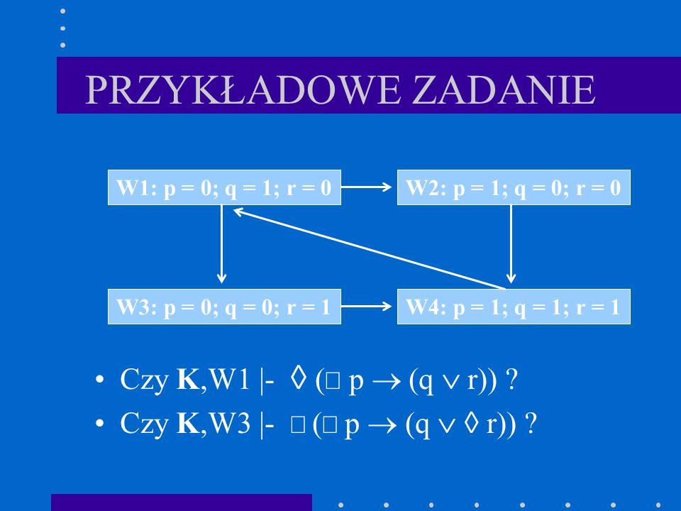 PRZYKŁADOWE ZADANIE Czy K,W1  -  (  p  (q  r)) ? Czy K,W3  -  (  p  (q   r)) ? W1: p = 0; q = 1; r = 0W2: p = 1; q = 0; r = 0 W4: p = 1; q =