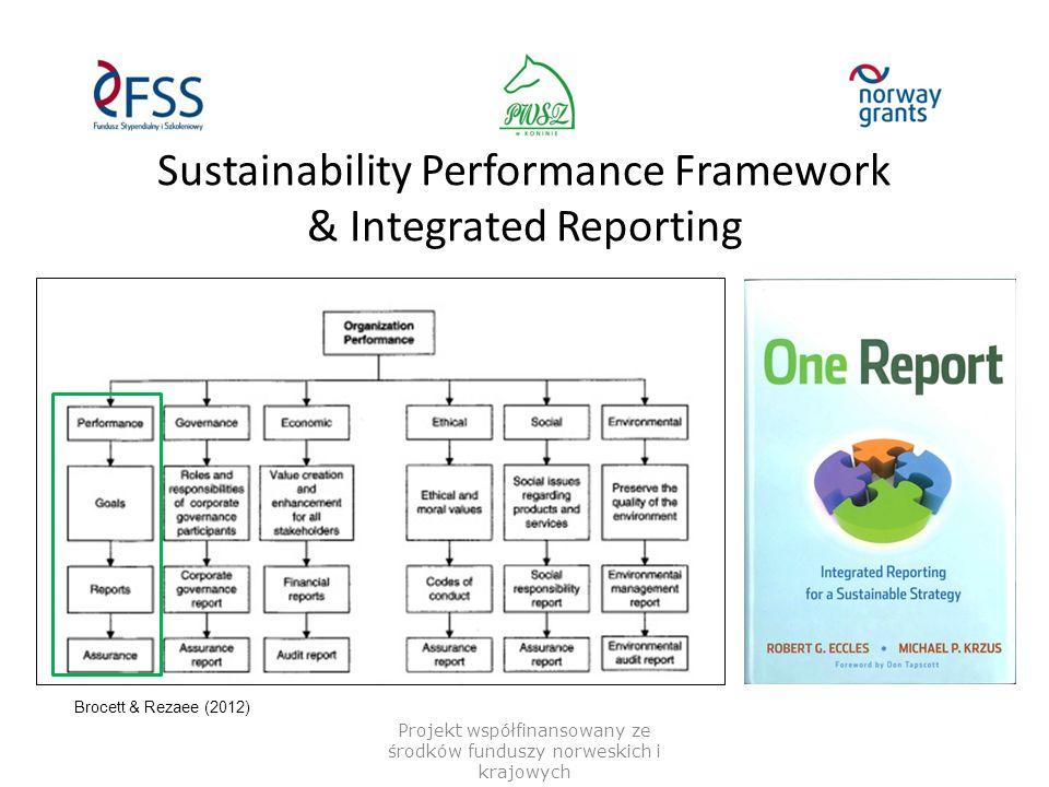 Sustainability Performance Framework & Integrated Reporting Projekt współfinansowany ze środków funduszy norweskich i krajowych Brocett & Rezaee (2012)