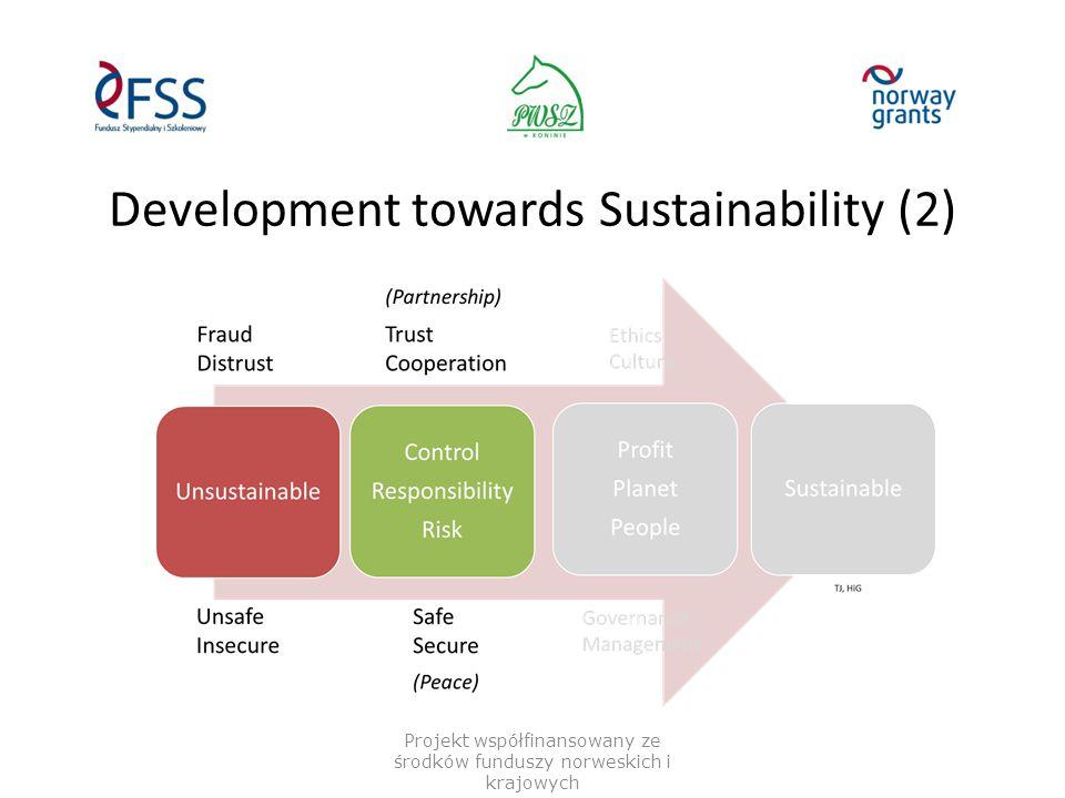 From the Global Goals for Sustainable Development to New Business Models for Sustainability Projekt współfinansowany ze środków funduszy norweskich i krajowych
