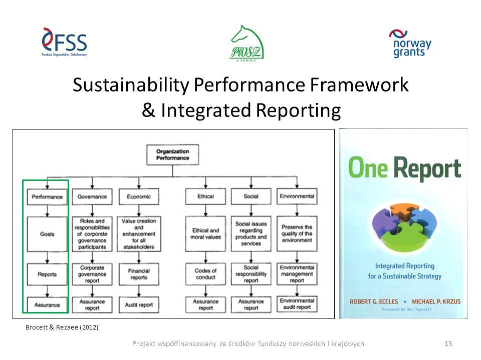 Sustainability Performance Framework & Integrated Reporting Projekt współfinansowany ze środków funduszy norweskich i krajowych15 Brocett & Rezaee (2012)