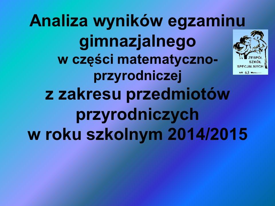 Analiza wyników egzaminu gimnazjalnego w części matematyczno- przyrodniczej z zakresu przedmiotów przyrodniczych w roku szkolnym 2014/2015