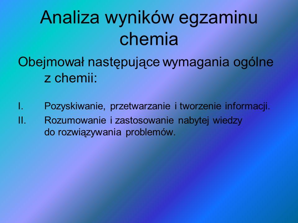Analiza wyników egzaminu chemia Obejmował następujące wymagania ogólne z chemii: I.Pozyskiwanie, przetwarzanie i tworzenie informacji.