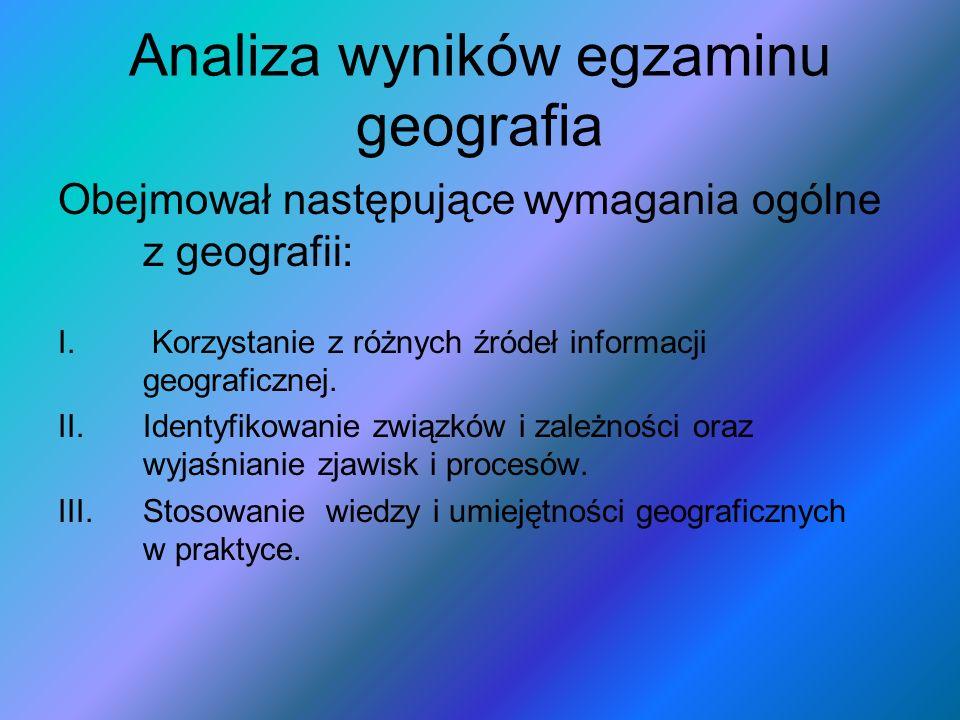 Analiza wyników egzaminu geografia Obejmował następujące wymagania ogólne z geografii: I.