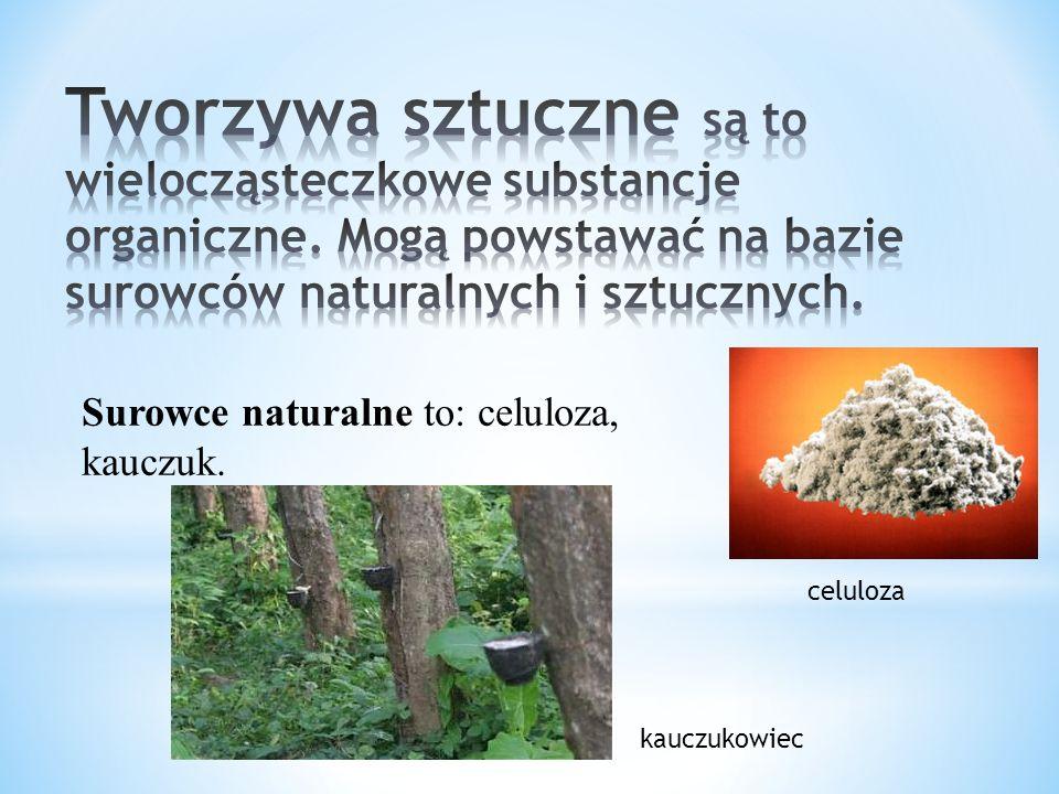 Surowce naturalne to: celuloza, kauczuk. kauczukowiec celuloza