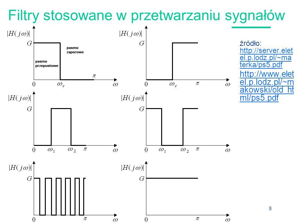 29 Efekty uboczne próbkowania sygnału Ponieważ mnożenie w dziedzinie czasu odpowiada splotowi w dziedzinie częstotliwości, otrzymujemy repliki widma w DFT spróbkowanego sygnału Aby uniknąć aliasingu (nakładania replik widma), należy usunąć z sygnału częstotliwości powyżej częstotliwości Nyquista f N =1/2  f p (f p – częstotliwość próbkowania) Twierdzenie o próbkowaniu - sformułowane niezależnie przez co najmniej 4 naukowców: Whittaker, Shannon, Kotelnikov, Nyquist JAES vol.