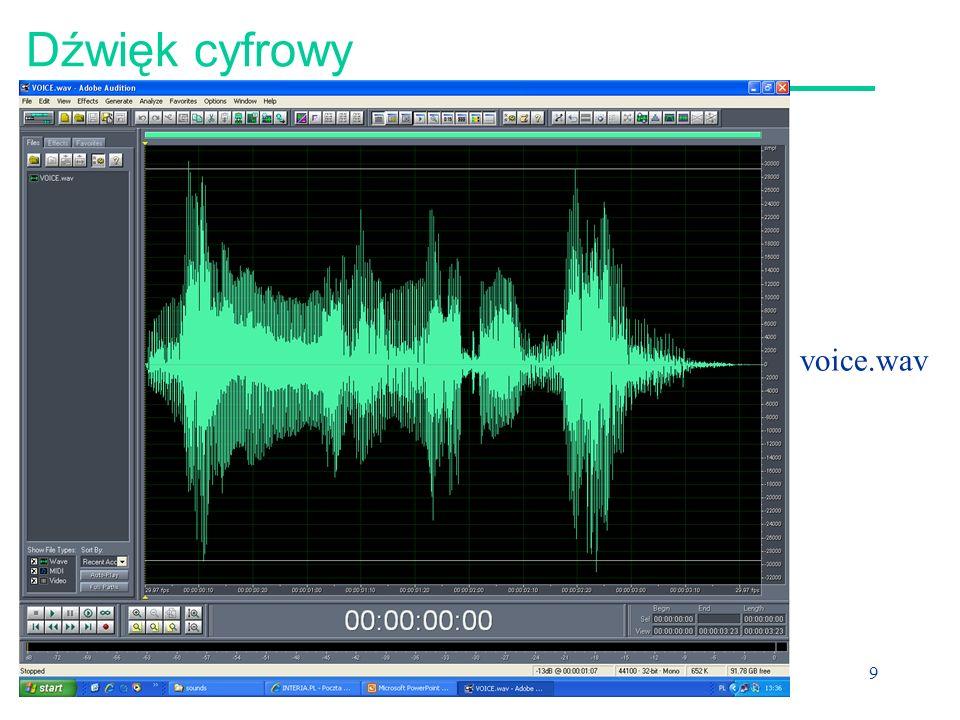30 Warunek Nyquista Twierdzenie o próbkowaniu: –Sygnał ciągły może być ponownie wiernie odtworzony z sygnału dyskretnego, jeśli był próbkowany z częstotliwością co najmniej dwa razy większą od granicznej częstotliwości swego widma (warunek Nyquista) http://pl.wikipedia.org/wiki/Twierdzenie_Kotielni kowa-Shannonahttp://pl.wikipedia.org/wiki/Twierdzenie_Kotielni kowa-Shannona