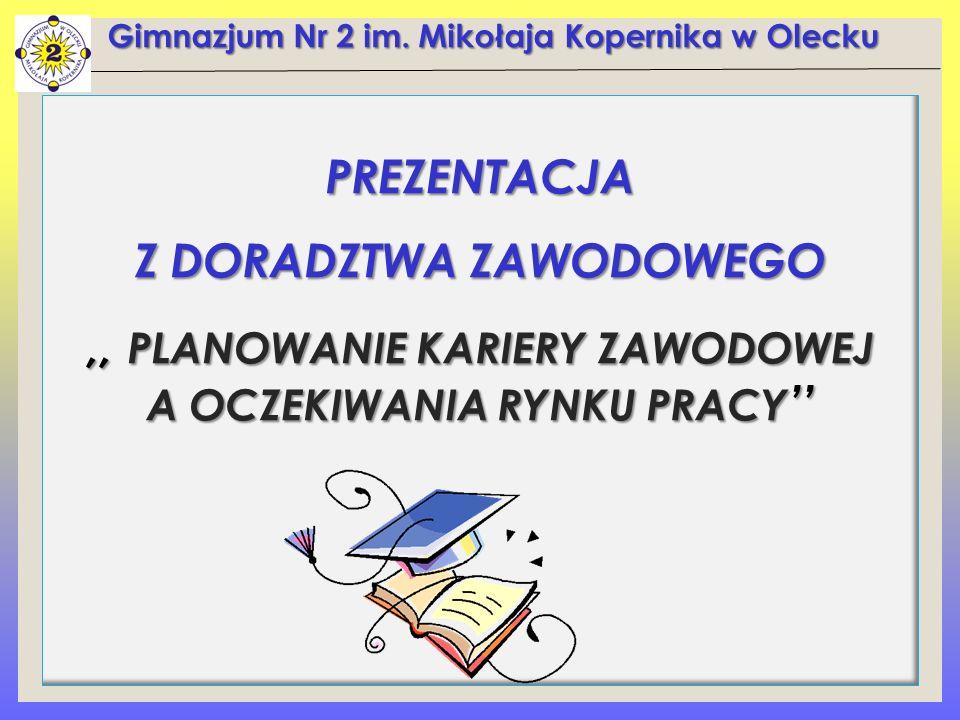 Gimnazjum Nr 2 im. Mikołaja Kopernika w Olecku PREZENTACJA Z DORADZTWA ZAWODOWEGO,, PLANOWANIE KARIERY ZAWODOWEJ A OCZEKIWANIA RYNKU PRACY ''