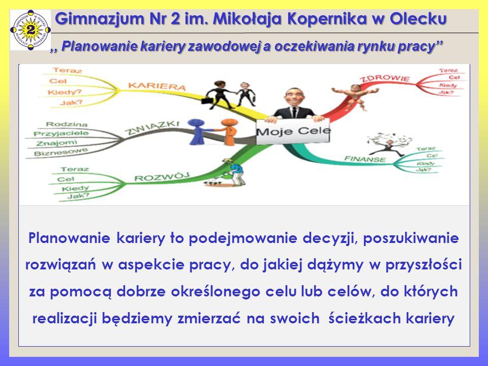 Gimnazjum Nr 2 im. Mikołaja Kopernika w Olecku Planowanie kariery to podejmowanie decyzji, poszukiwanie rozwiązań w aspekcie pracy, do jakiej dążymy w