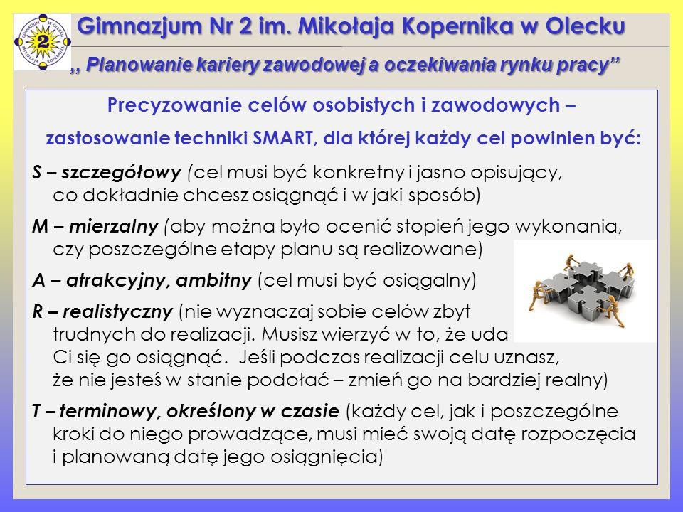 Gimnazjum Nr 2 im. Mikołaja Kopernika w Olecku Precyzowanie celów osobistych i zawodowych – zastosowanie techniki SMART, dla której każdy cel powinien
