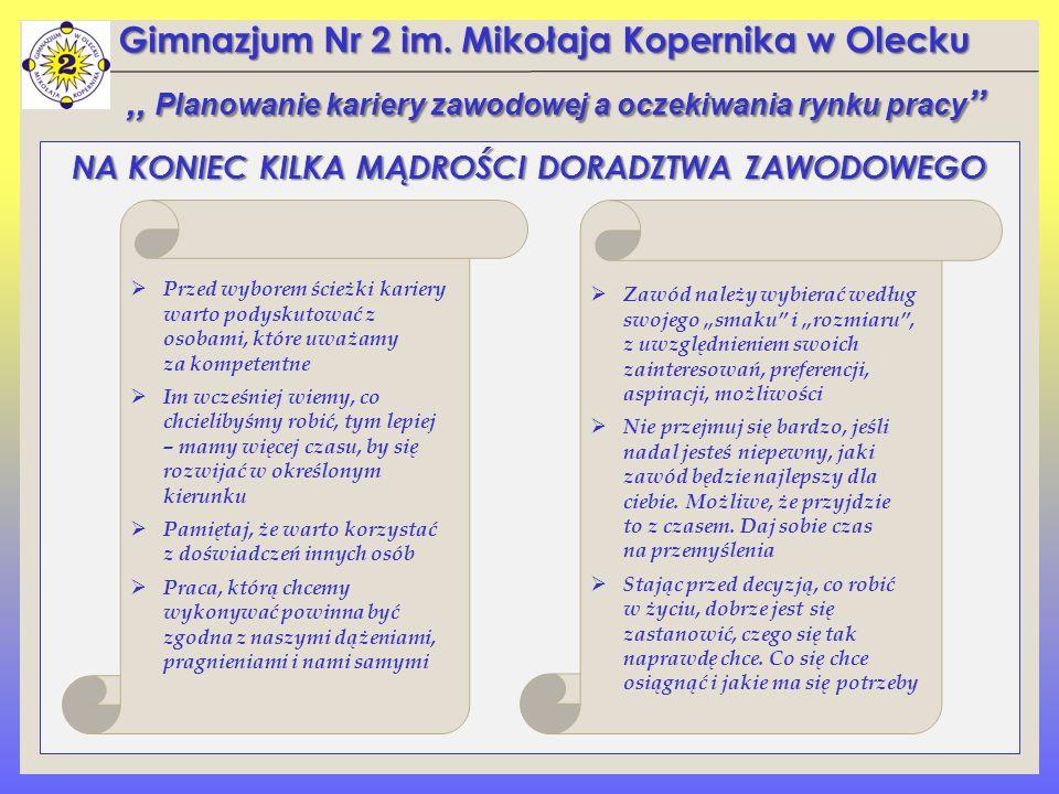 Gimnazjum Nr 2 im. Mikołaja Kopernika w Olecku NA KONIEC KILKA MĄDROŚCI DORADZTWA ZAWODOWEGO,, Planowanie kariery zawodowej a oczekiwania rynku pracy