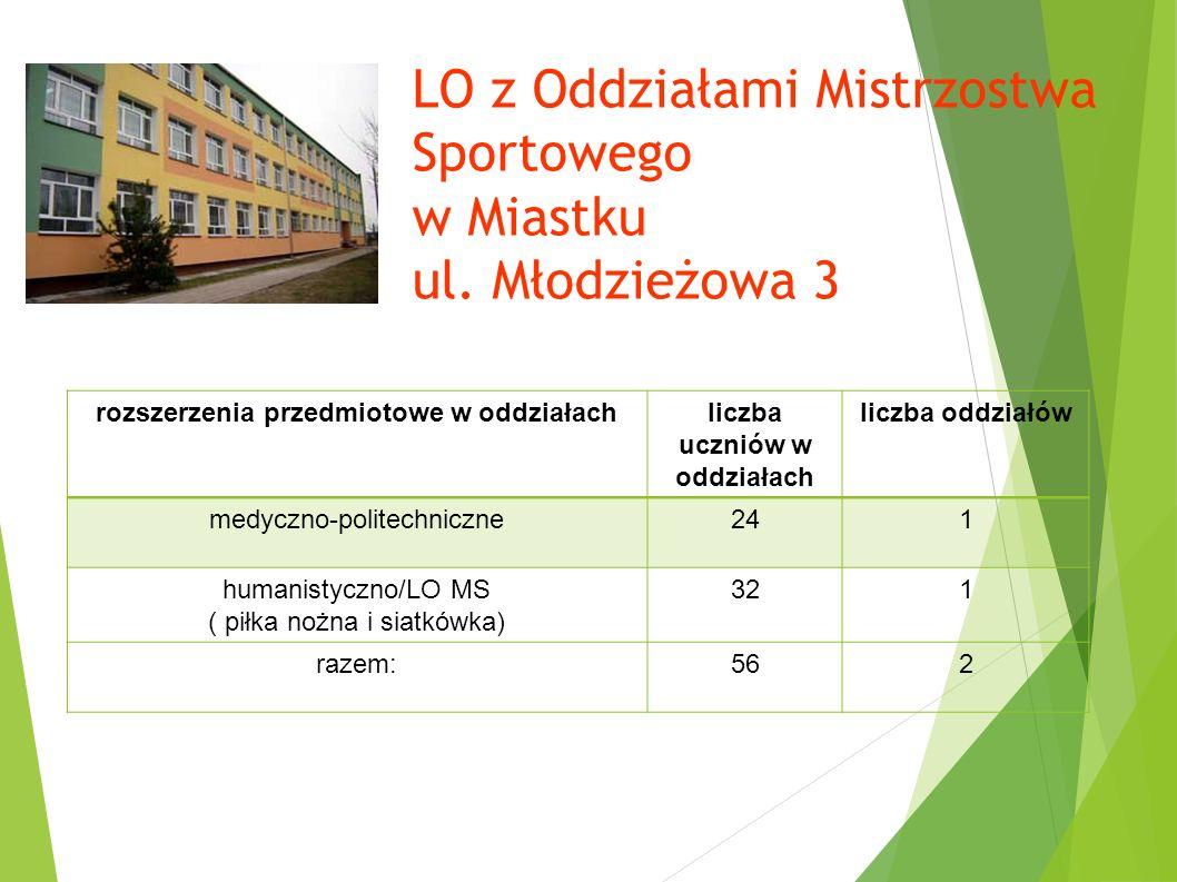 LO z Oddziałami Mistrzostwa Sportowego w Miastku ul.