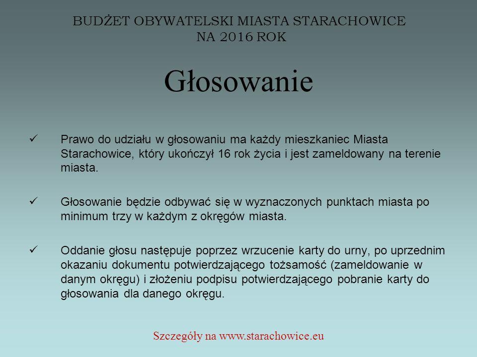 BUDŻET OBYWATELSKI MIASTA STARACHOWICE NA 2016 ROK Głosowanie Prawo do udziału w głosowaniu ma każdy mieszkaniec Miasta Starachowice, który ukończył 16 rok życia i jest zameldowany na terenie miasta.