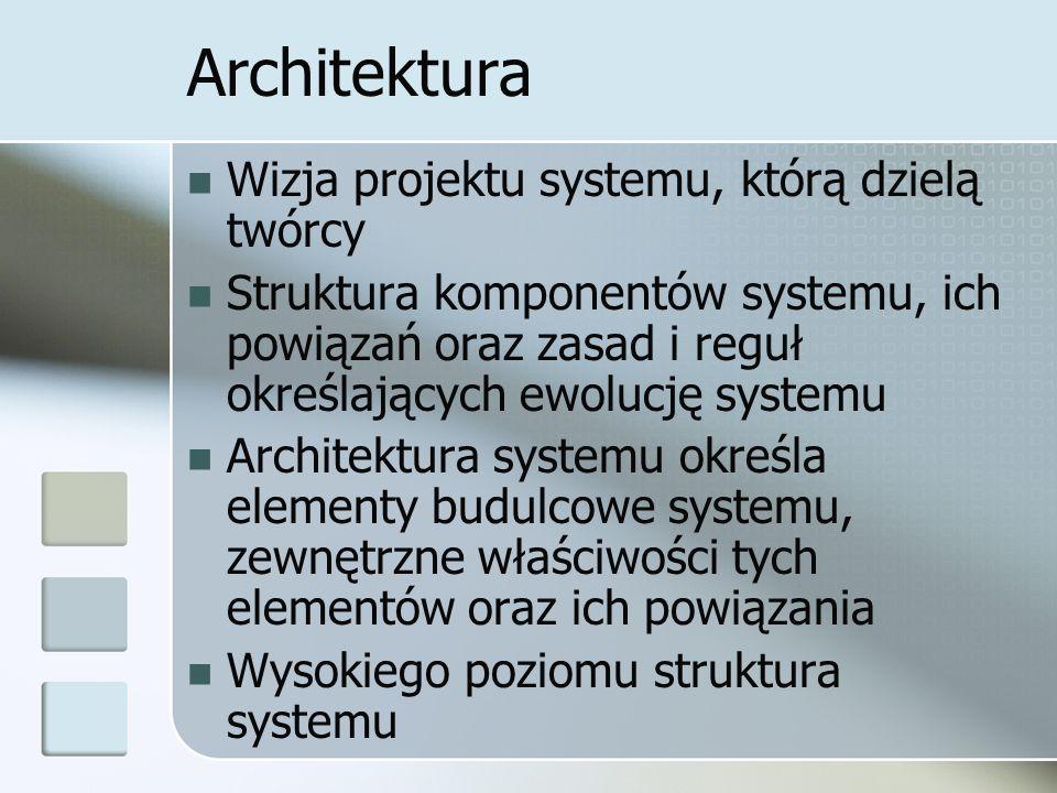 Właściwości architektury Musi ukazywać całość systemu Musi wspierać wymaganą funkcjonalność Musi uwzględniać wymagania niefunkcjonalne Powinna ukrywać szczegóły implementacji