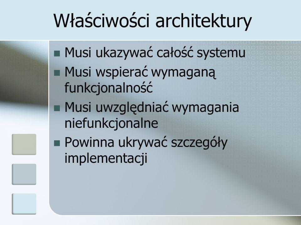 Po co jest architektura Określa projekt wysokiego poziomu Określa kontekst systemu Pozwala na zrównoleglenie pracy Redukuje koszt ewolucji oraz utrzymania systemu Zwiększa ponowne wykorzystanie kodu Pozwala na elastyczny podział systemu