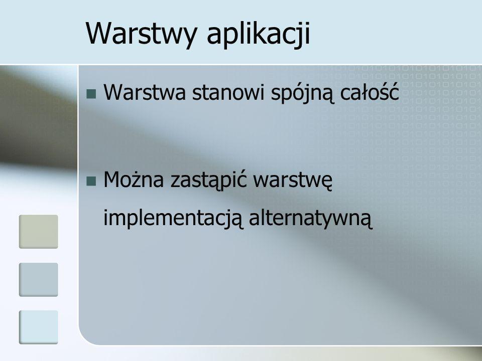 Warstwy aplikacji (2) Zależności między warstwami są silnie ograniczone Mogą być wielokrotnie wykorzystywane