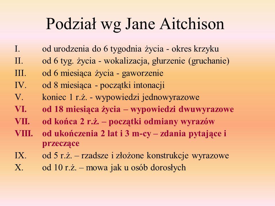 Podział wg Jane Aitchison I. od urodzenia do 6 tygodnia życia - okres krzyku II. od 6 tyg. życia - wokalizacja, głurzenie (gruchanie) III. od 6 miesią