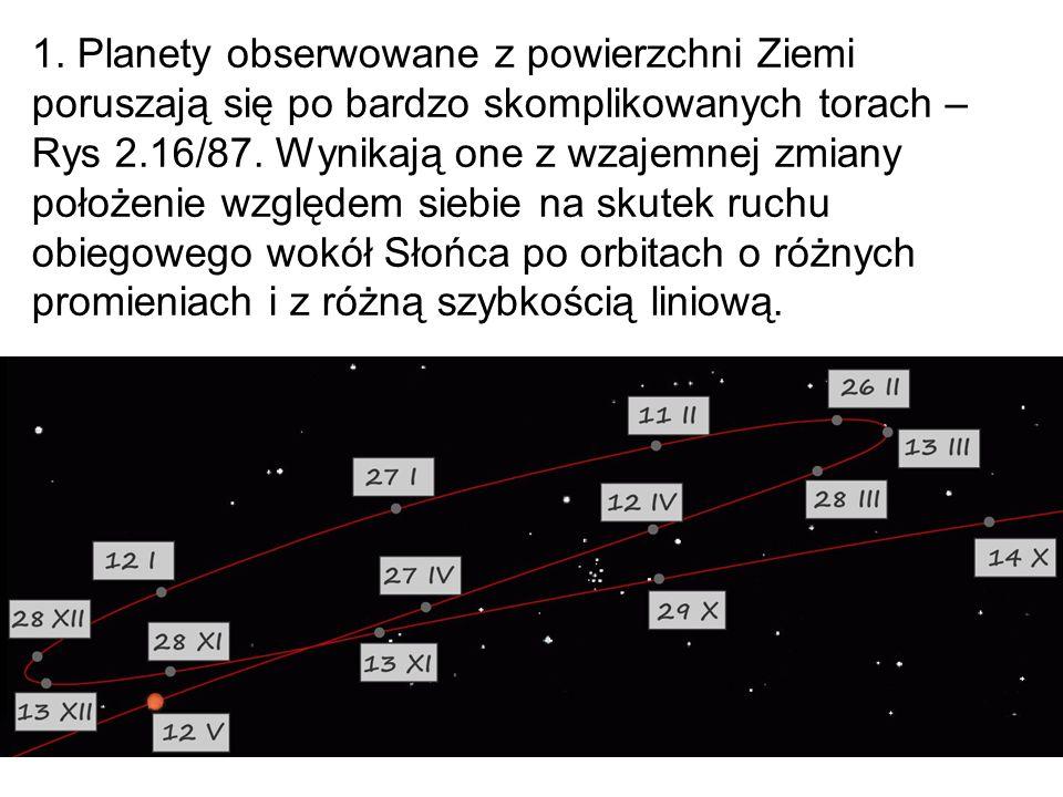 1. Planety obserwowane z powierzchni Ziemi poruszają się po bardzo skomplikowanych torach – Rys 2.16/87. Wynikają one z wzajemnej zmiany położenie wzg