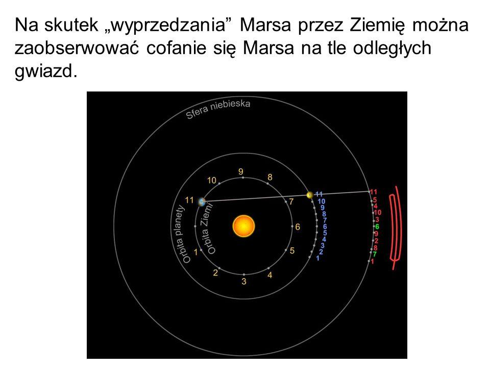 """Na skutek """"wyprzedzania"""" Marsa przez Ziemię można zaobserwować cofanie się Marsa na tle odległych gwiazd."""