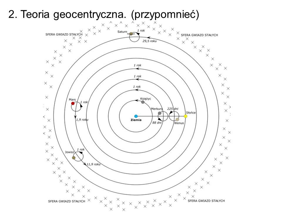 2. Teoria geocentryczna. (przypomnieć)
