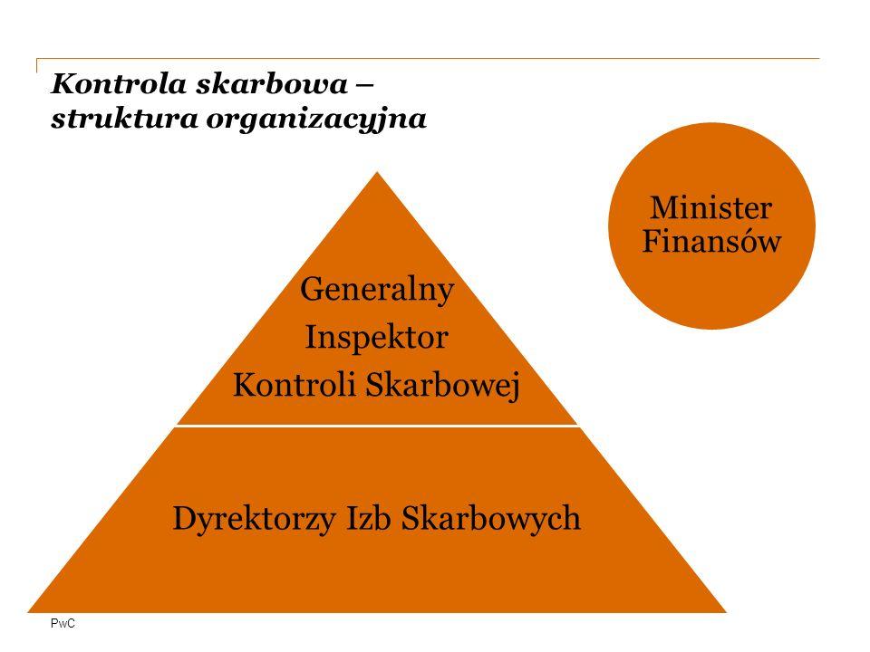 PwC Kontrola skarbowa – struktura organizacyjna Minister Finansów Generalny Inspektor Kontroli Skarbowej Dyrektorzy Izb Skarbowych
