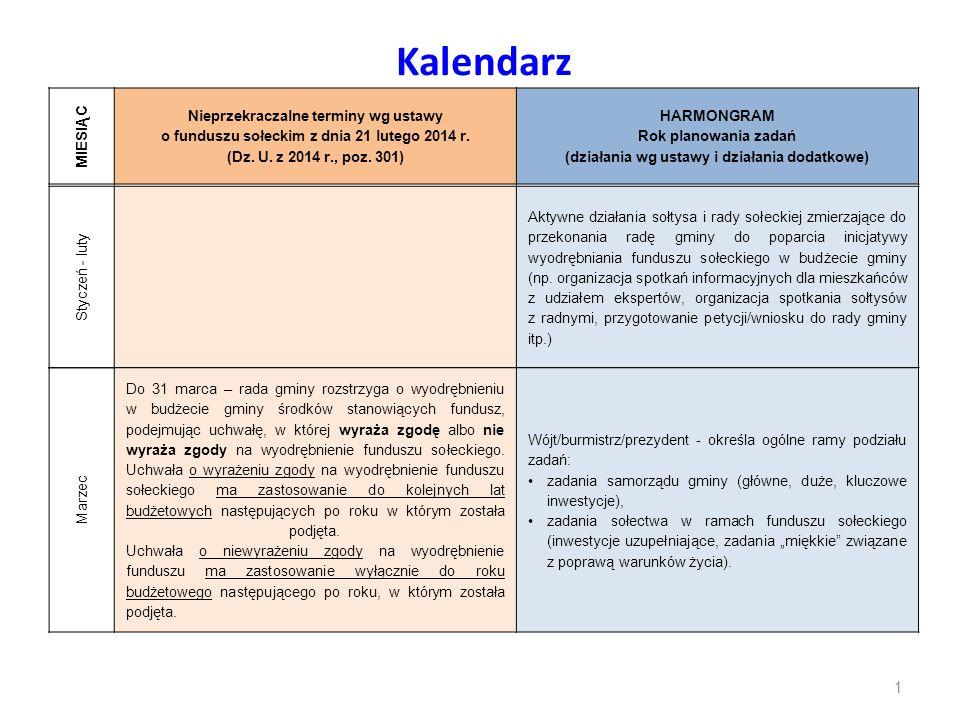 Kalendarz Styczeń - luty Aktywne działania sołtysa i rady sołeckiej zmierzające do przekonania radę gminy do poparcia inicjatywy wyodrębniania funduszu sołeckiego w budżecie gminy (np.