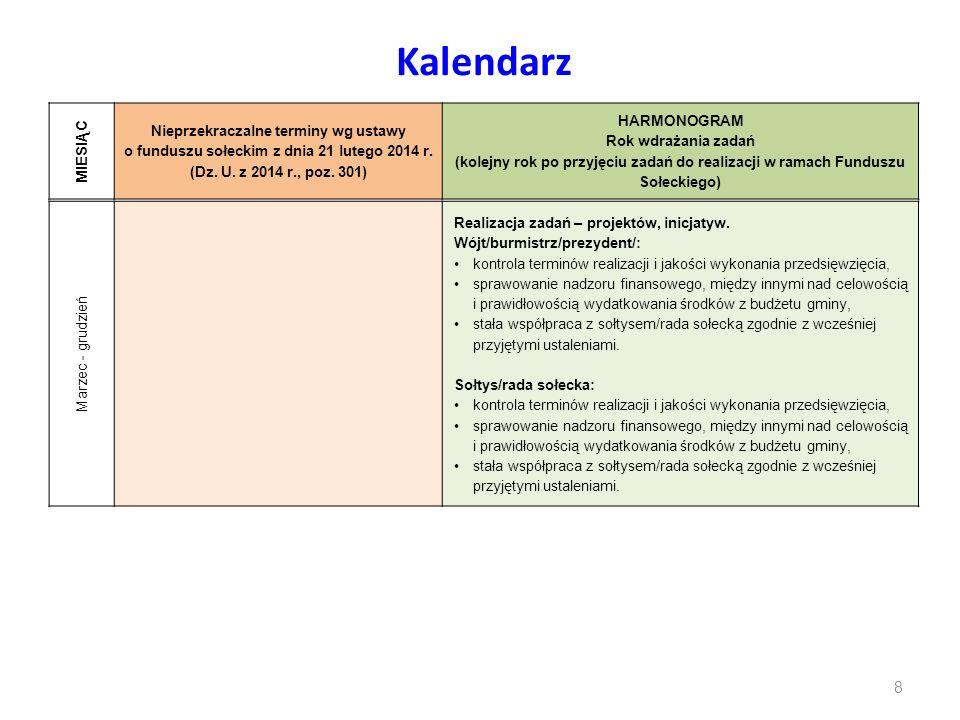 Kalendarz MIESIĄC Nieprzekraczalne terminy wg ustawy o funduszu sołeckim z dnia 21 lutego 2014 r.
