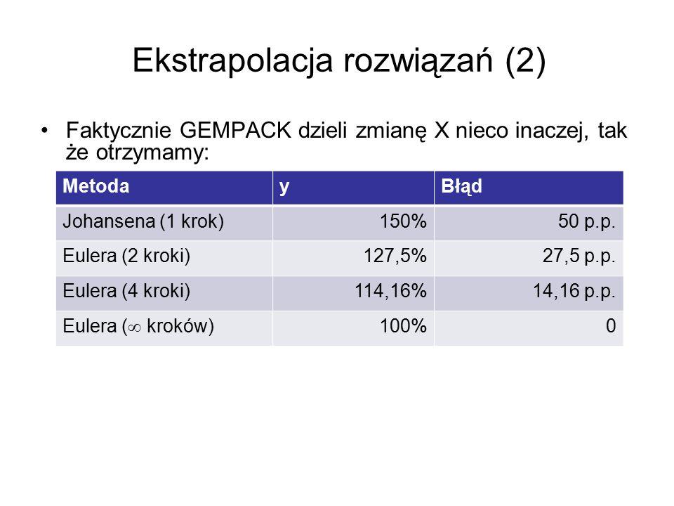 Ekstrapolacja rozwiązań (2) Faktycznie GEMPACK dzieli zmianę X nieco inaczej, tak że otrzymamy: · MetodayBłąd Johansena (1 krok)150%50 p.p. Eulera (2