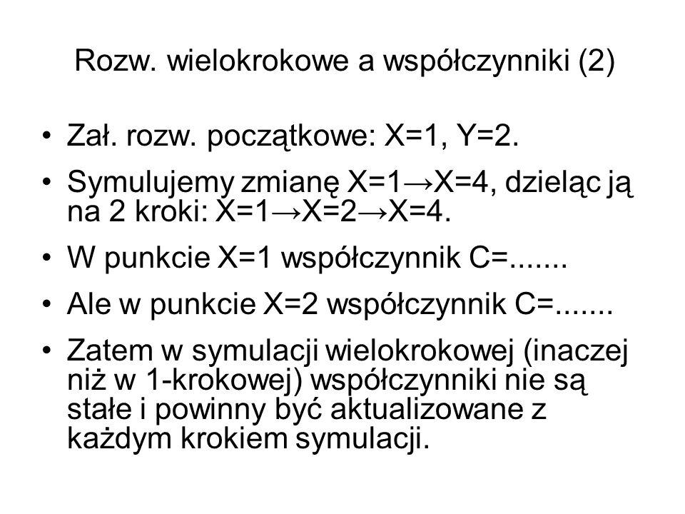 Rozw. wielokrokowe a współczynniki (2) Zał. rozw. początkowe: X=1, Y=2. Symulujemy zmianę X=1→X=4, dzieląc ją na 2 kroki: X=1→X=2→X=4. W punkcie X=1 w