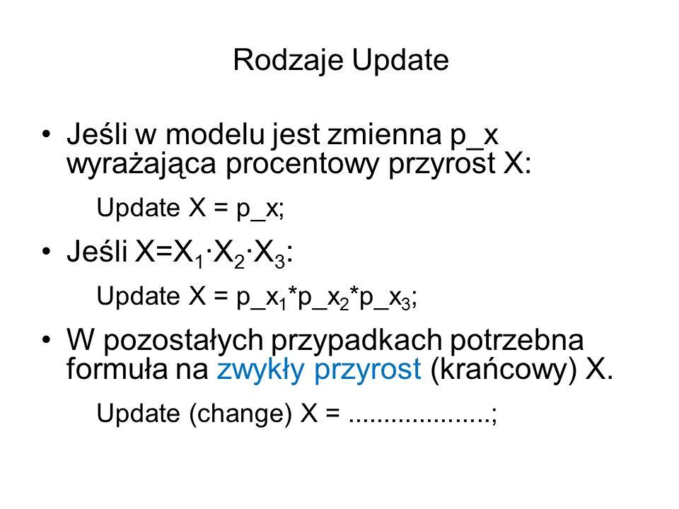 Rodzaje Update Jeśli w modelu jest zmienna p_x wyrażająca procentowy przyrost X: Update X = p_x; Jeśli X=X 1 ·X 2 ·X 3 : Update X = p_x 1 *p_x 2 *p_x