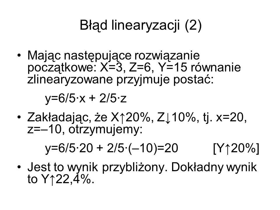 Błąd linearyzacji (2) Mając następujące rozwiązanie początkowe: X=3, Z=6, Y=15 równanie zlinearyzowane przyjmuje postać: y=6/5·x + 2/5·z Zakładając, ż