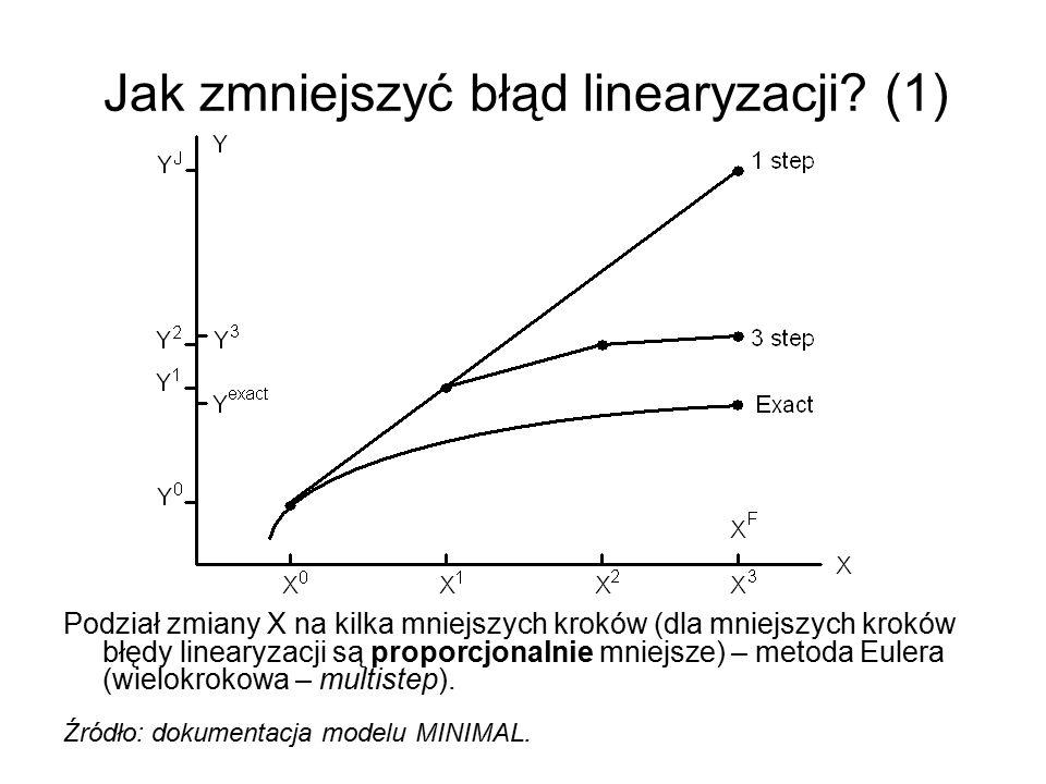 Jak zmniejszyć błąd linearyzacji? (1) Podział zmiany X na kilka mniejszych kroków (dla mniejszych kroków błędy linearyzacji są proporcjonalnie mniejsz
