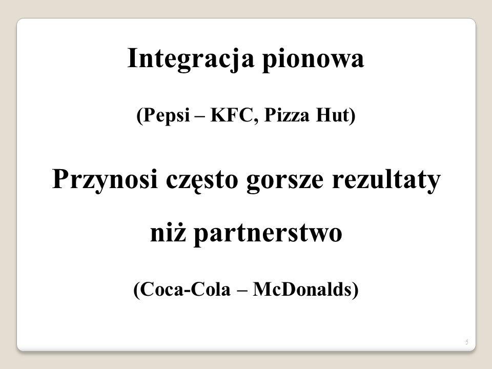 5 Integracja pionowa (Pepsi – KFC, Pizza Hut) Przynosi często gorsze rezultaty niż partnerstwo (Coca-Cola – McDonalds)